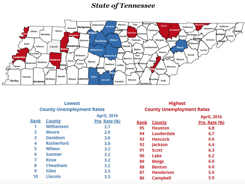 Middle Tennessee counties have lowest unemployment rates